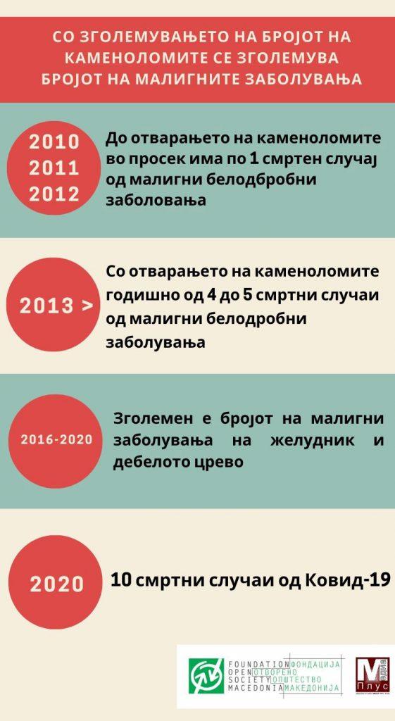 This image has an empty alt attribute; its file name is 4.-infografik-kamenolomi-561x1024-1.jpg
